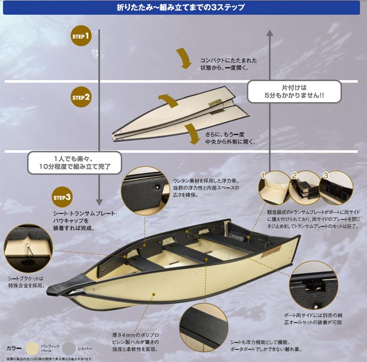 tokucyo0530